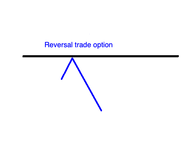reversal.png