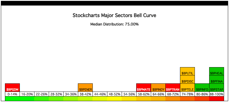 sc_sector-bell-curve_13-4-12.png