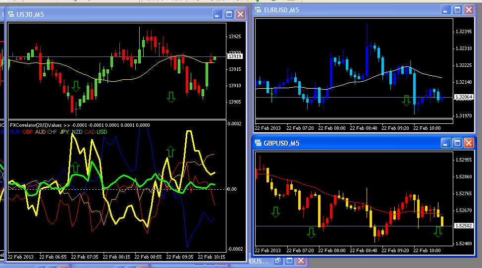 Forex correlation strategy