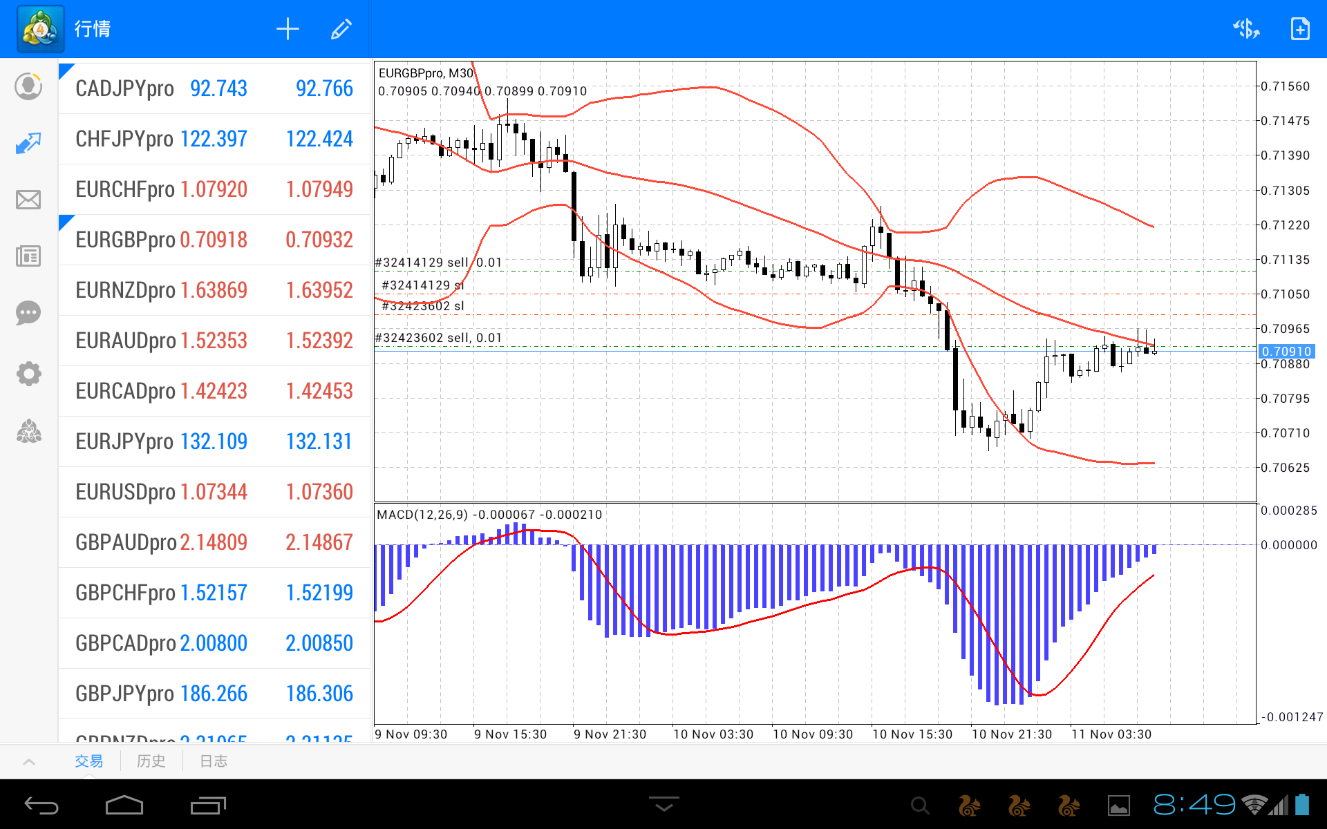 Crest trading system