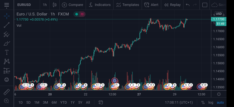 Screenshot_20200729_170813_com.tradingview.tradingviewapp.jpg