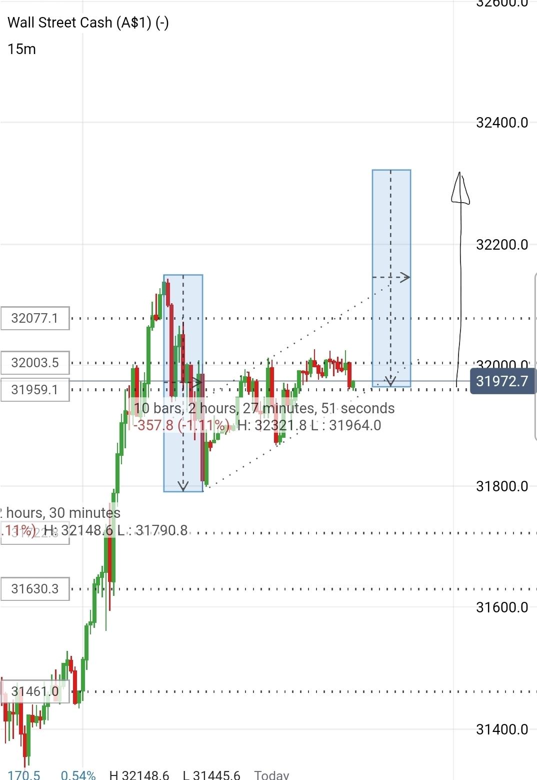 Screenshot_20210309-063318_IG Trading.jpg