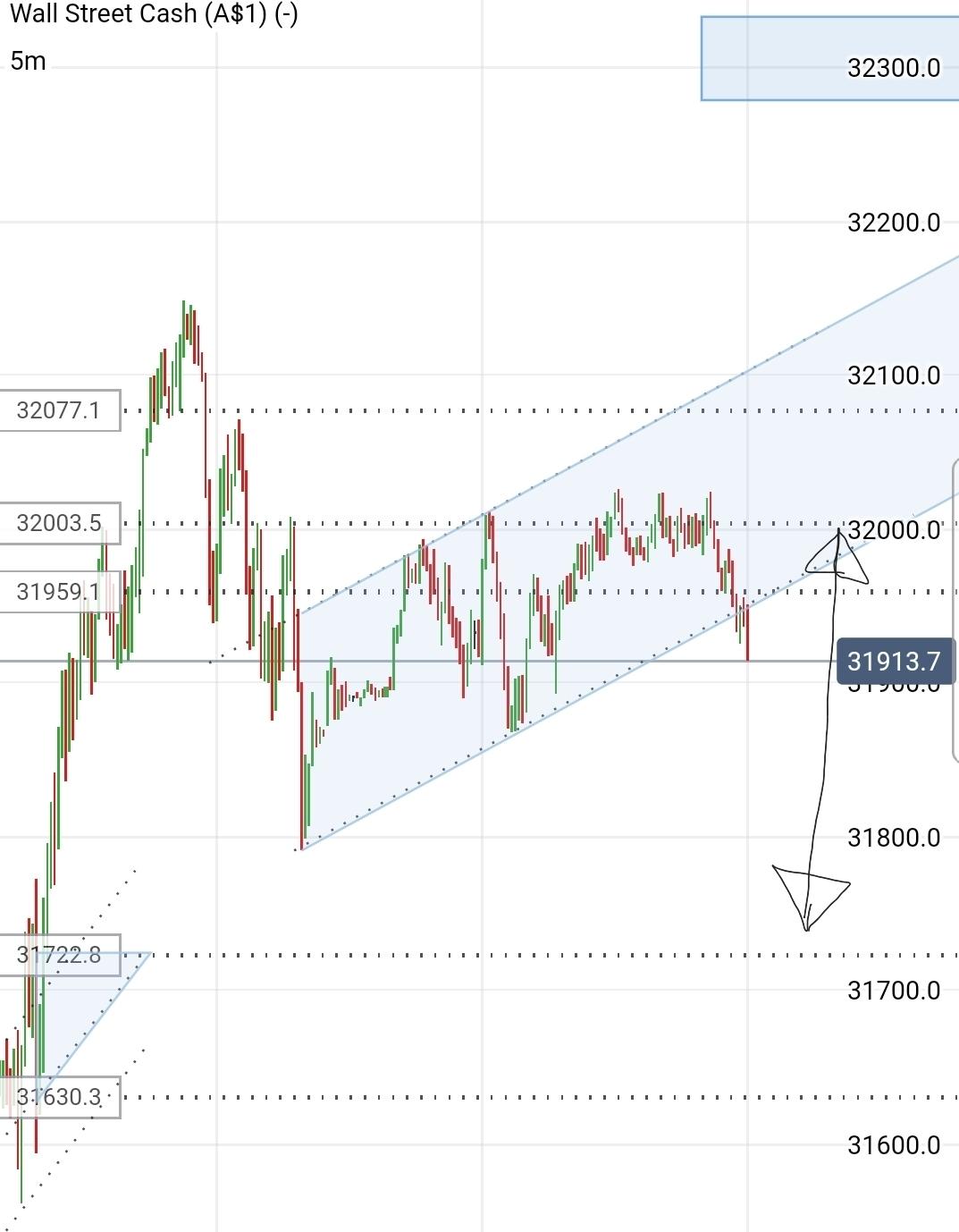 Screenshot_20210309-070345_IG Trading.jpg