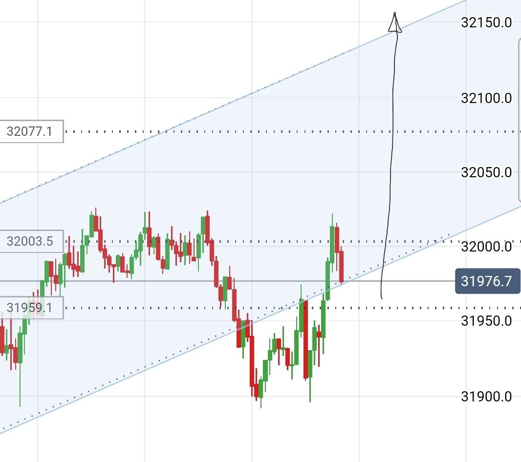 Screenshot_20210309-084347_IG Trading.jpg