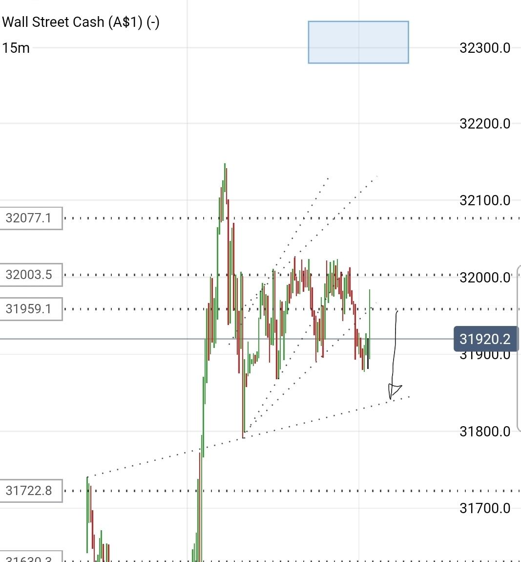 Screenshot_20210309-143951_IG Trading.jpg
