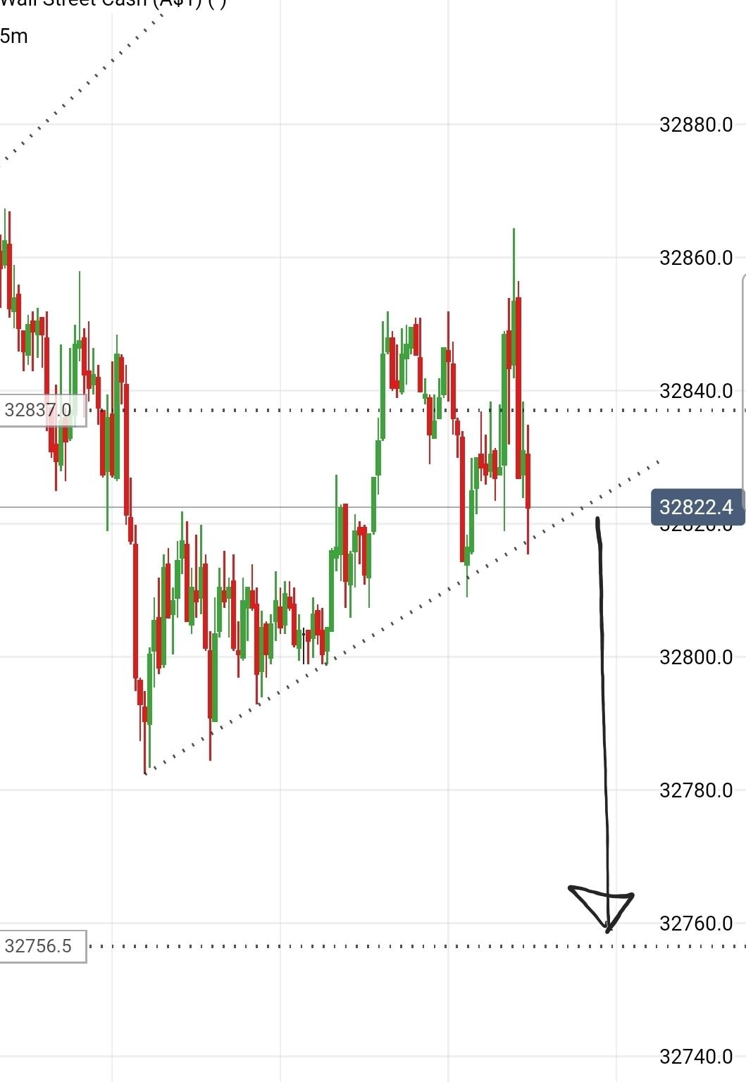 Screenshot_20210317-082830_IG Trading.jpg