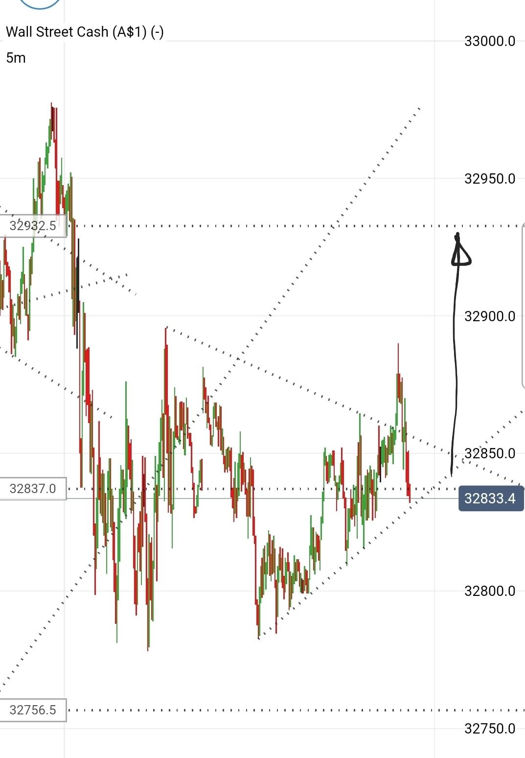 Screenshot_20210317-112652_IG Trading.jpg