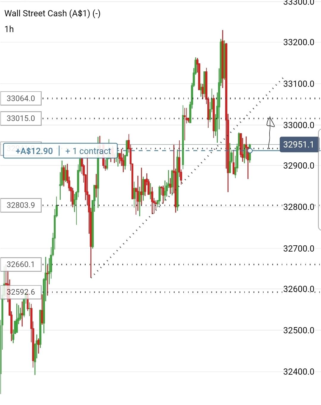 Screenshot_20210319-070720_IG Trading.jpg