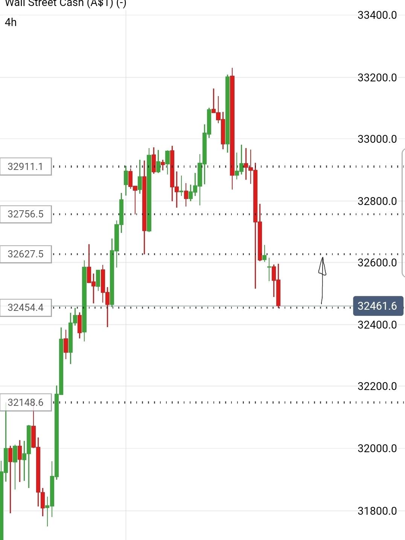 Screenshot_20210322-075003_IG Trading.jpg
