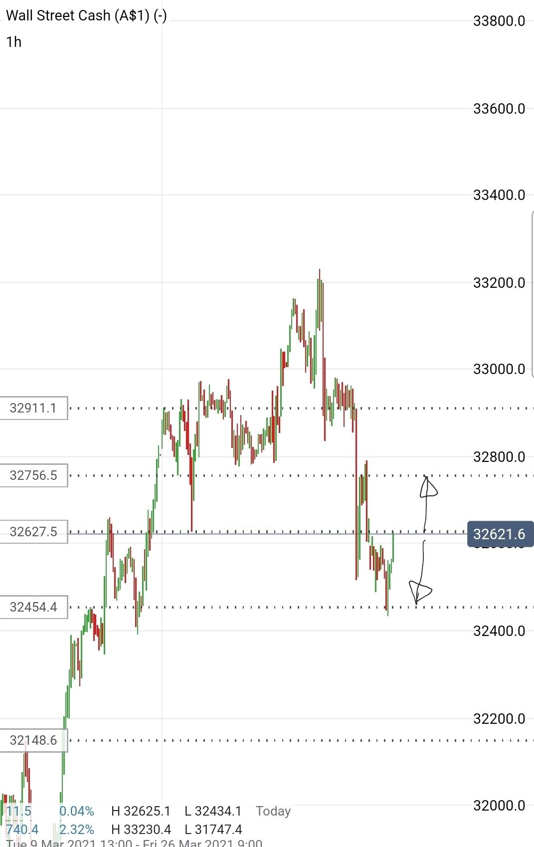 Screenshot_20210322-113105_IG Trading.jpg
