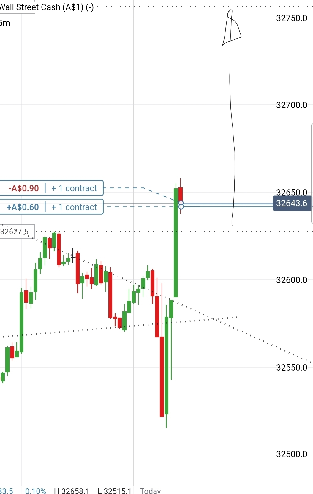 Screenshot_20210322-135132_IG Trading.jpg