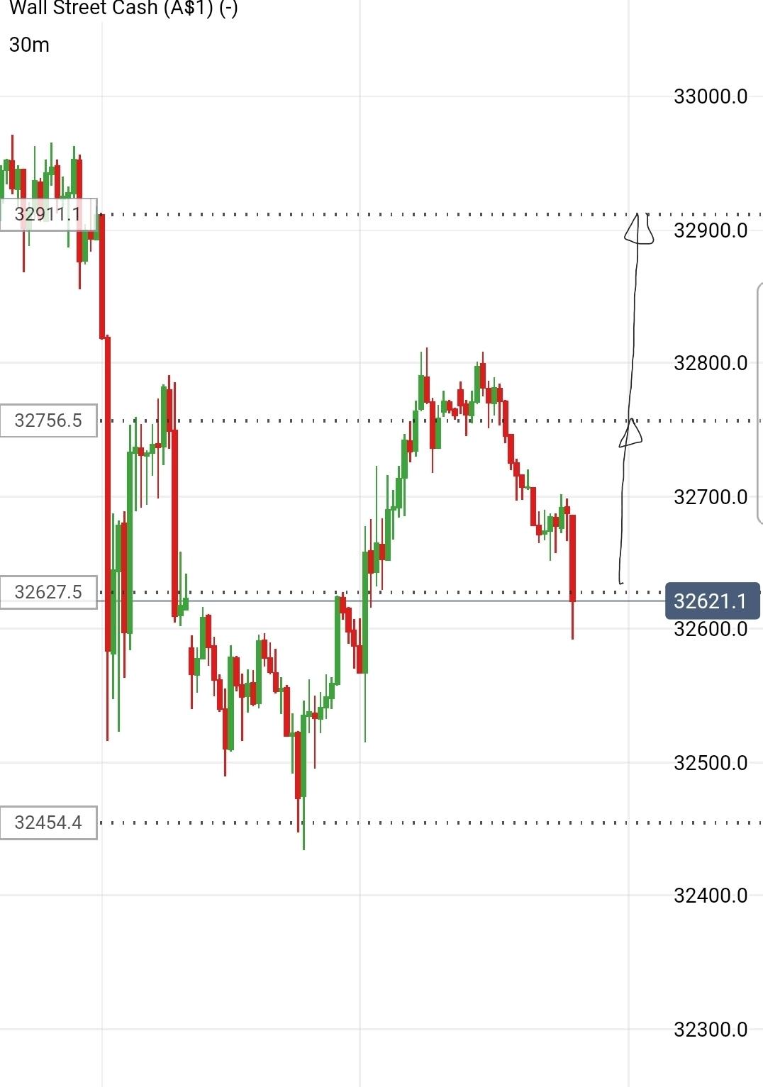 Screenshot_20210323-081142_IG Trading.jpg