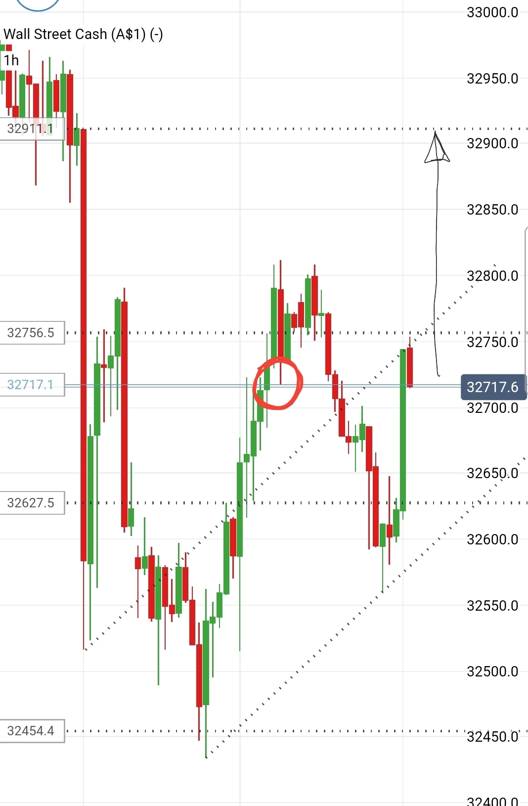 Screenshot_20210323-140645_IG Trading.jpg