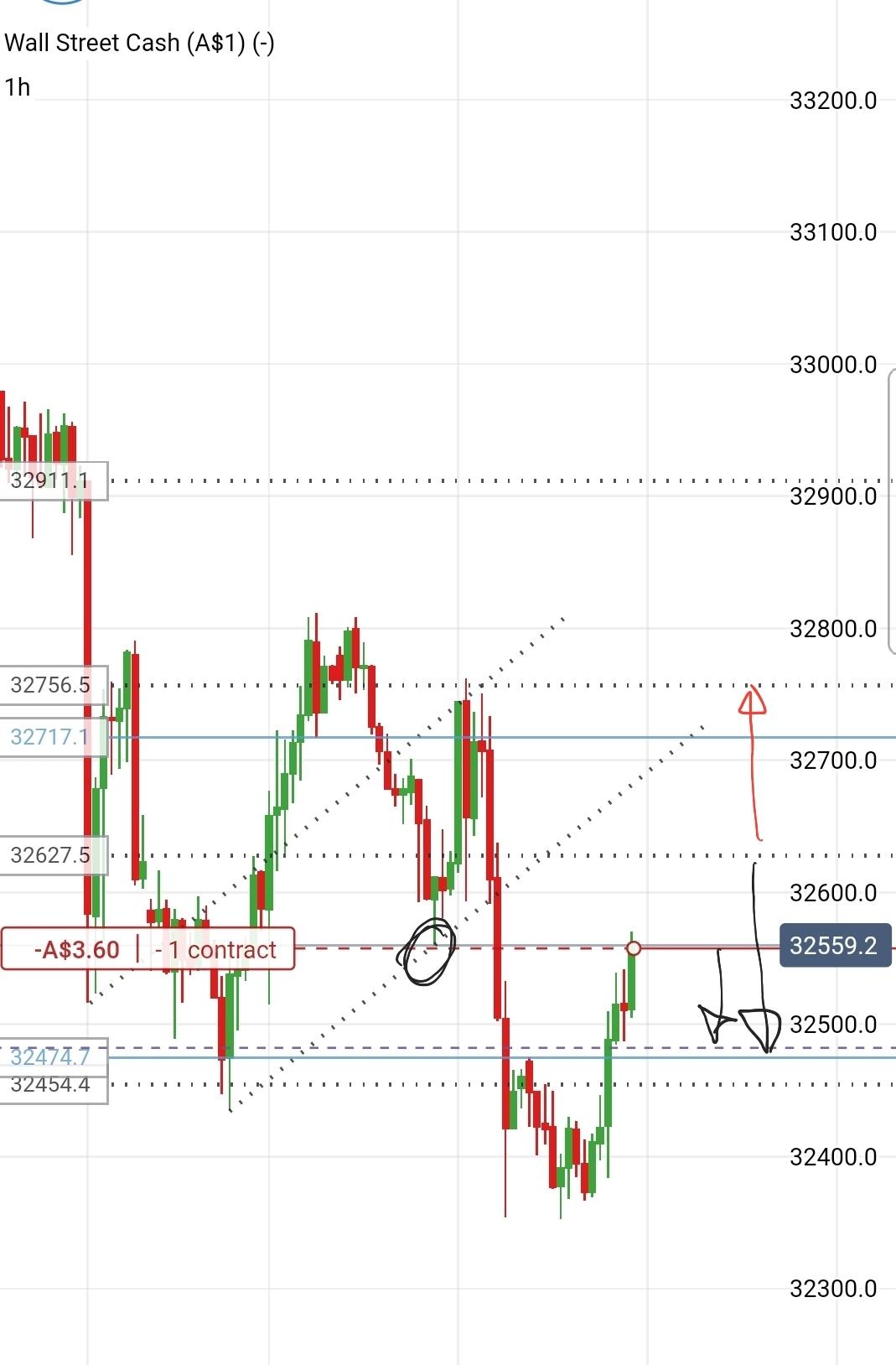 Screenshot_20210324-112046_IG Trading.jpg