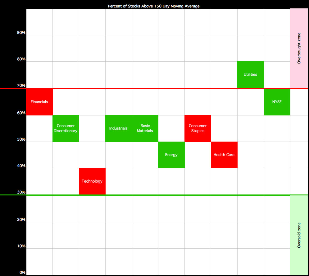 sector-breadth-image_26-10-12.png