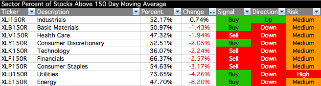 sector-breadth-table_26-10-12.png