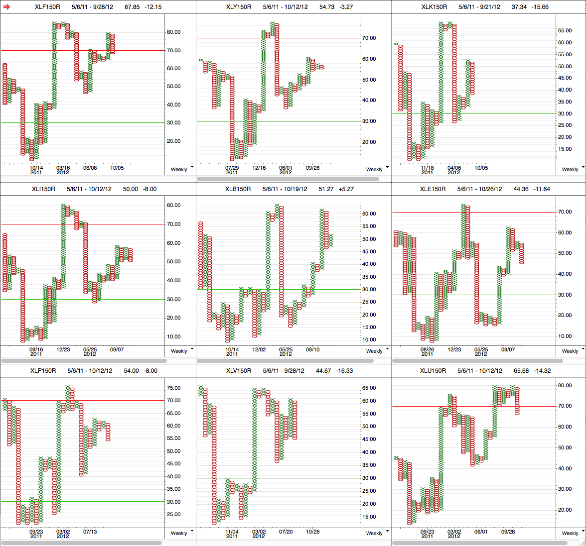 sector_breadth_1pc_pnf_2-11-12.png