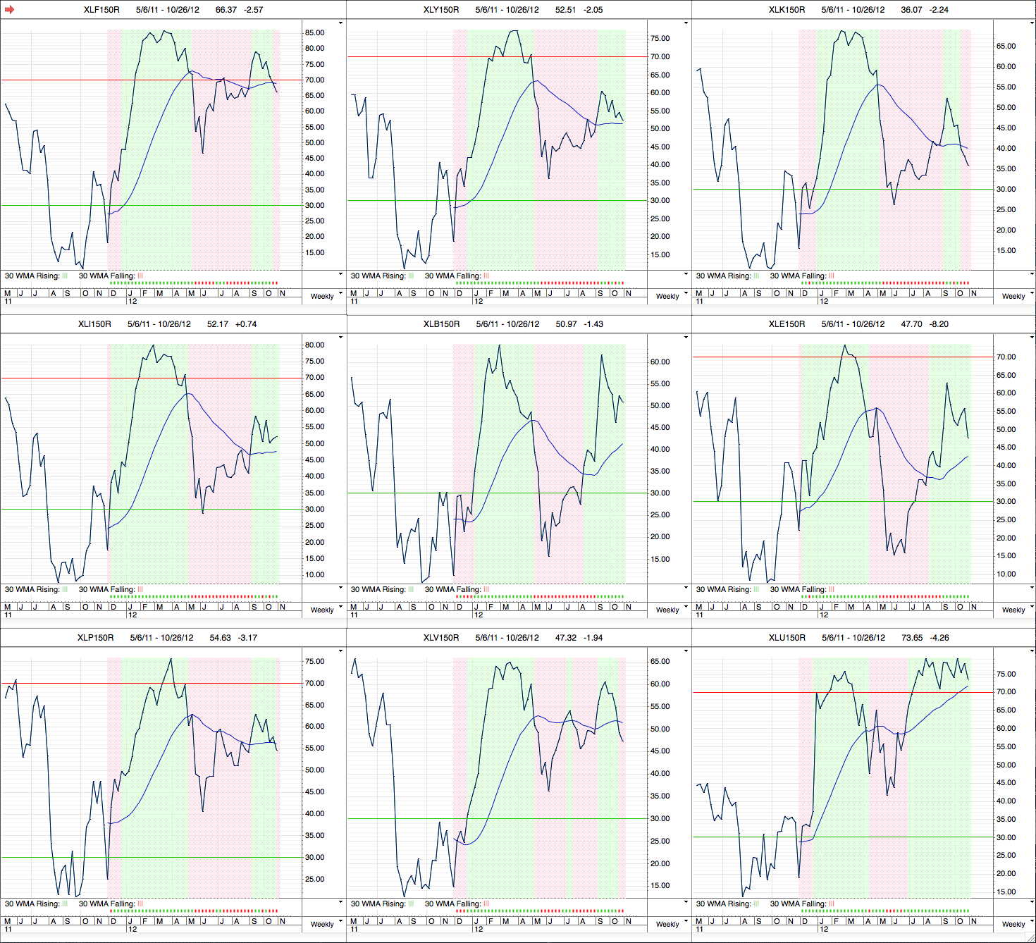 sector_breadth_26-10-12.png