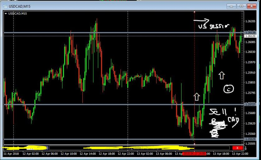 sell-cad-us-session-13th-april.jpg