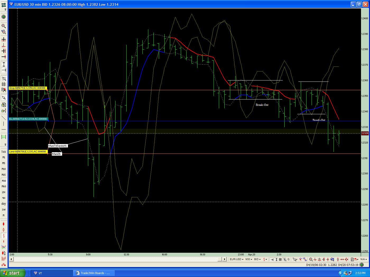 Mr alum trading signals