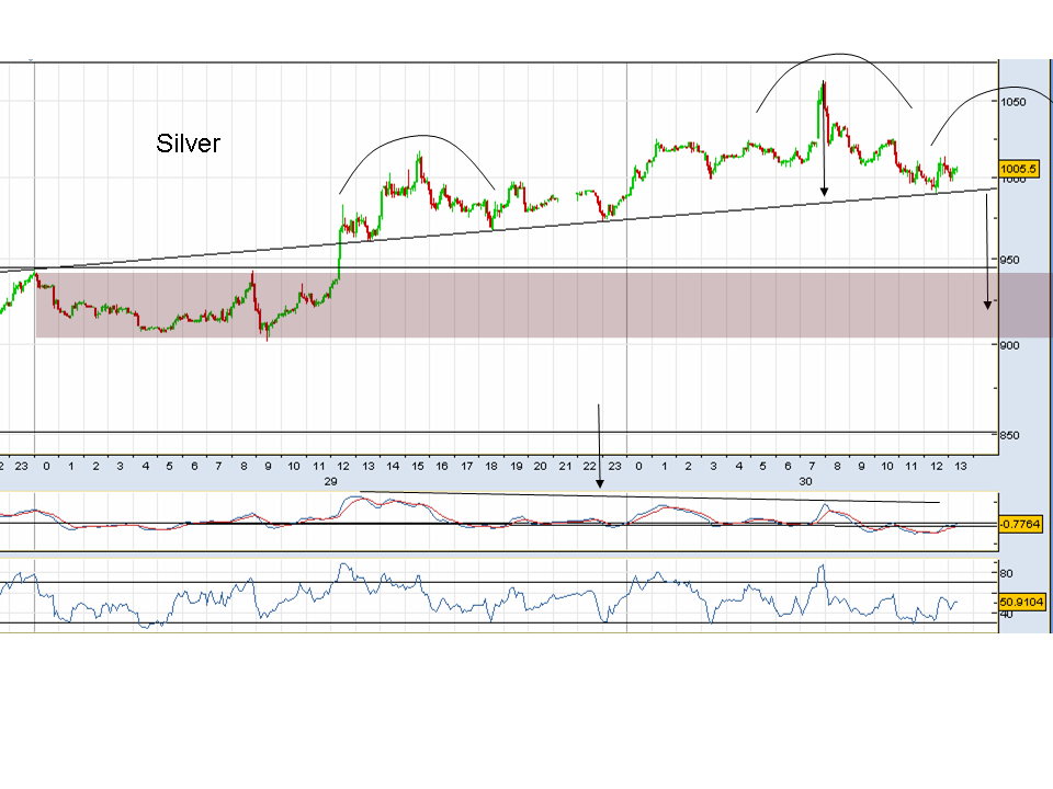 silver-retrace-possible-after-10.30-mebbe.png