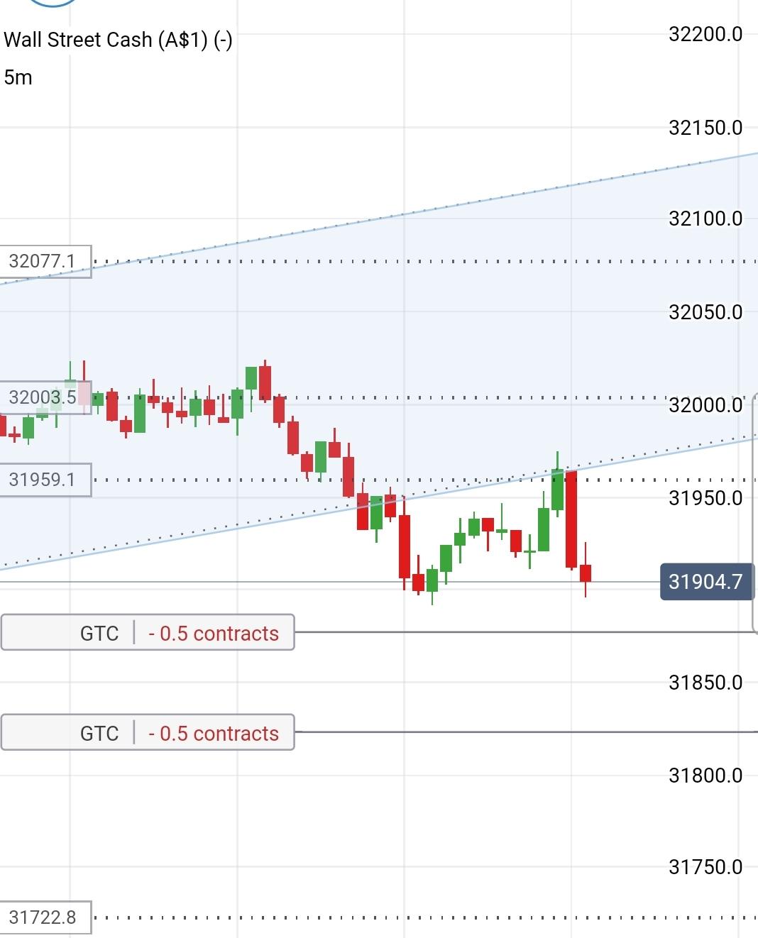 SmartSelect_20210309-080744_IG Trading.jpg