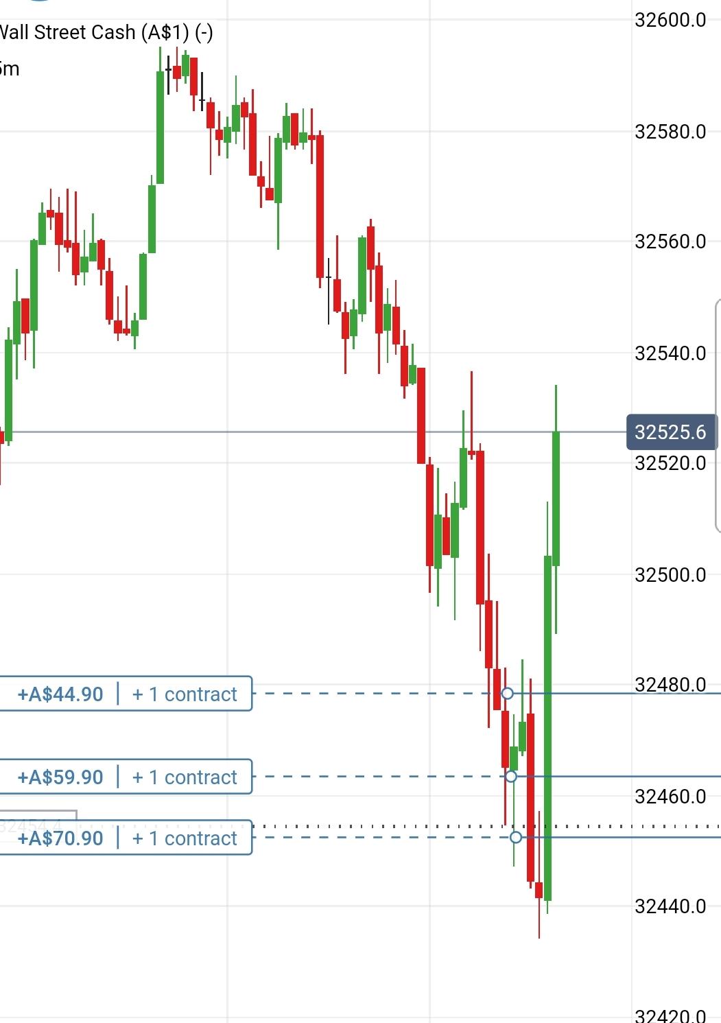 SmartSelect_20210322-081952_IG Trading.jpg