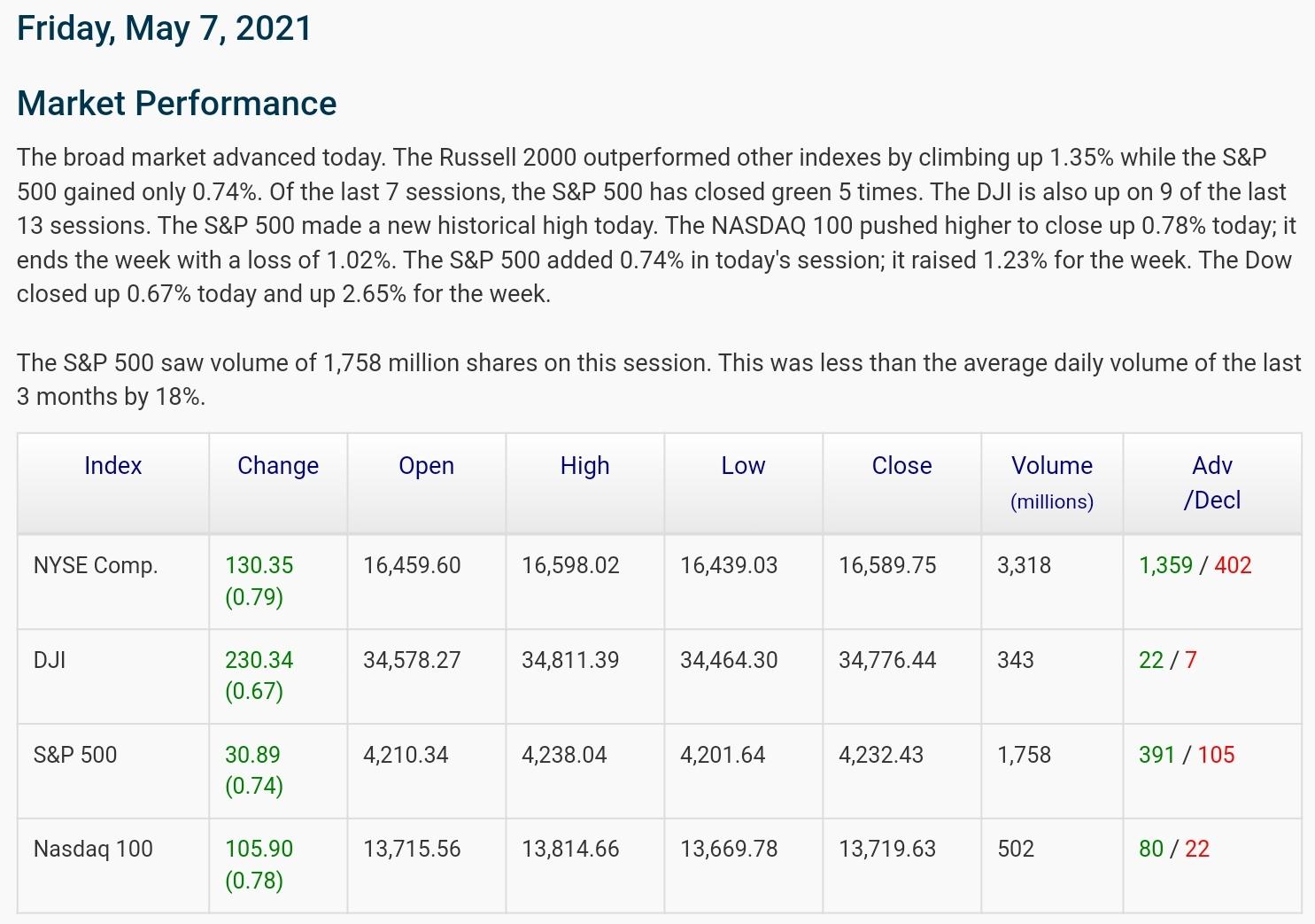SmartSelect_20210508-122044_Samsung Internet.jpg
