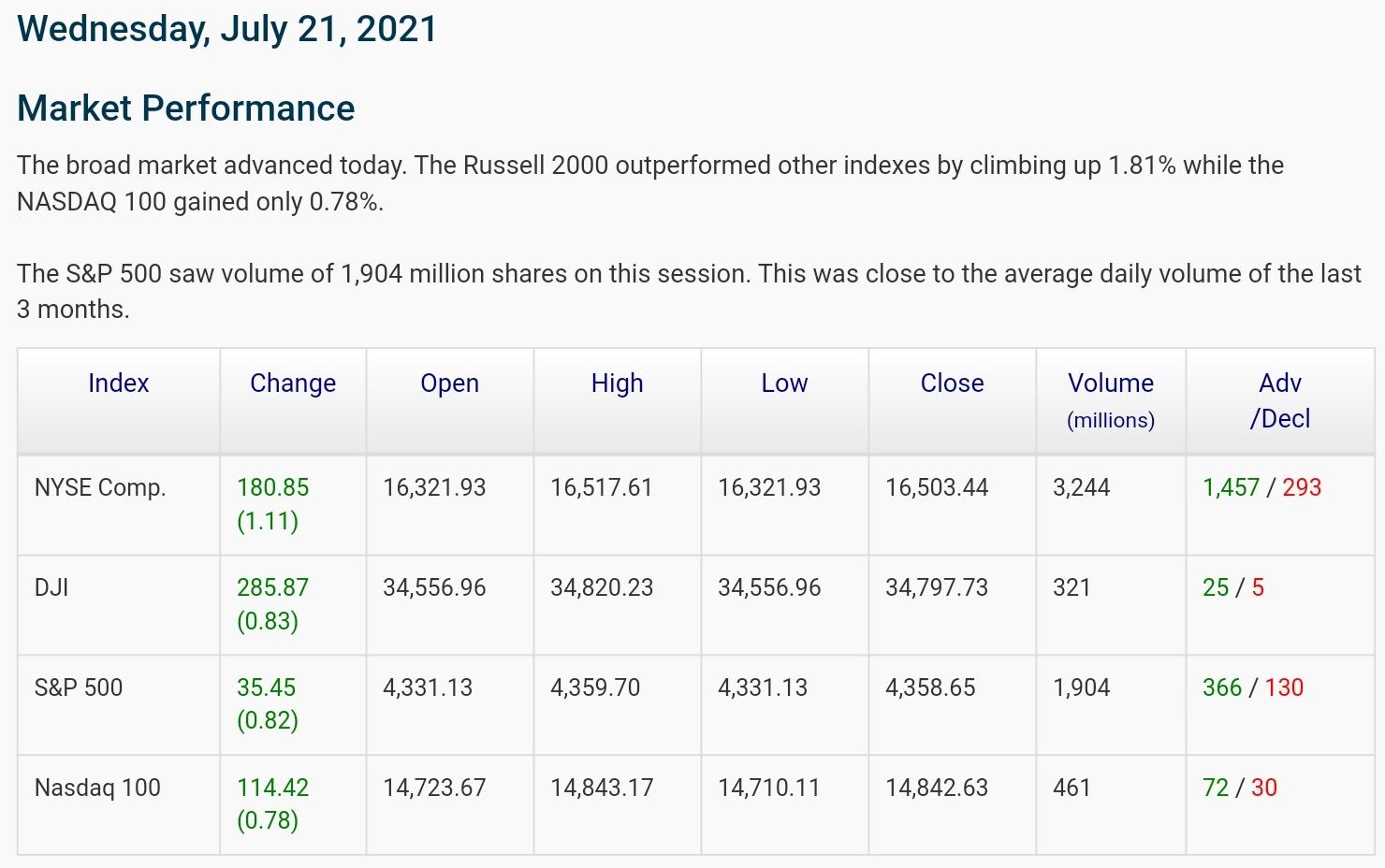 SmartSelect_20210722-151620_Samsung Internet.jpg