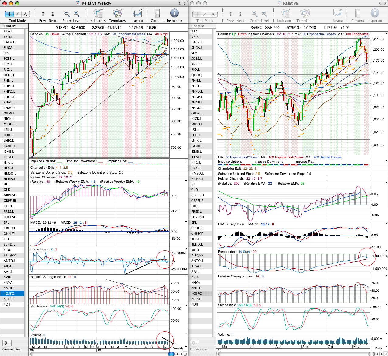 sp500_17-11-10.png