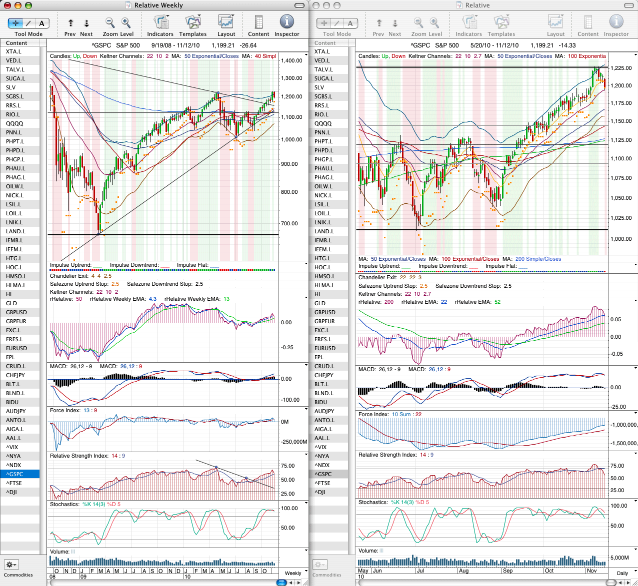 sp500_weekly_12-11-10.png