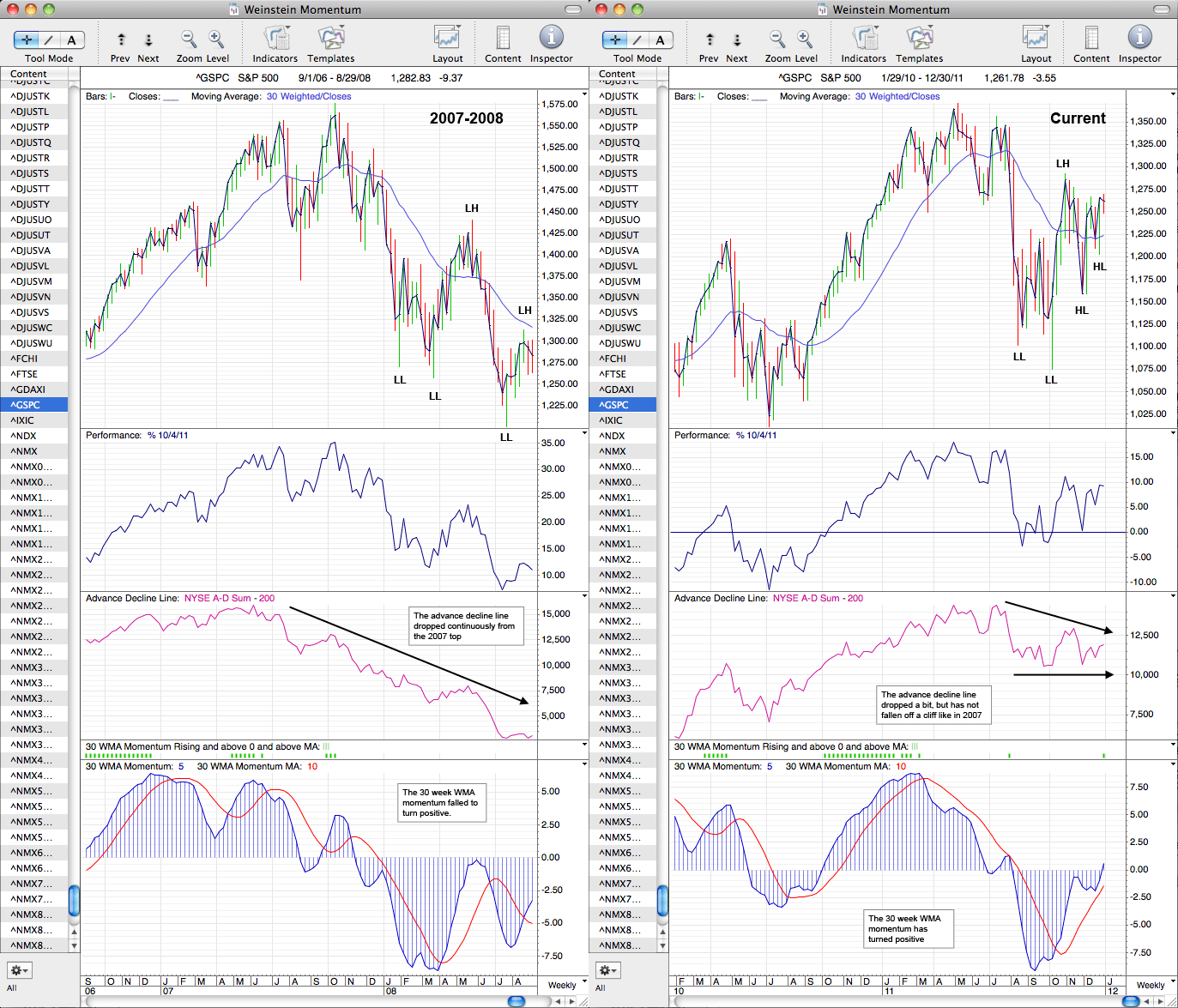 spx_comparison-2008-now.png