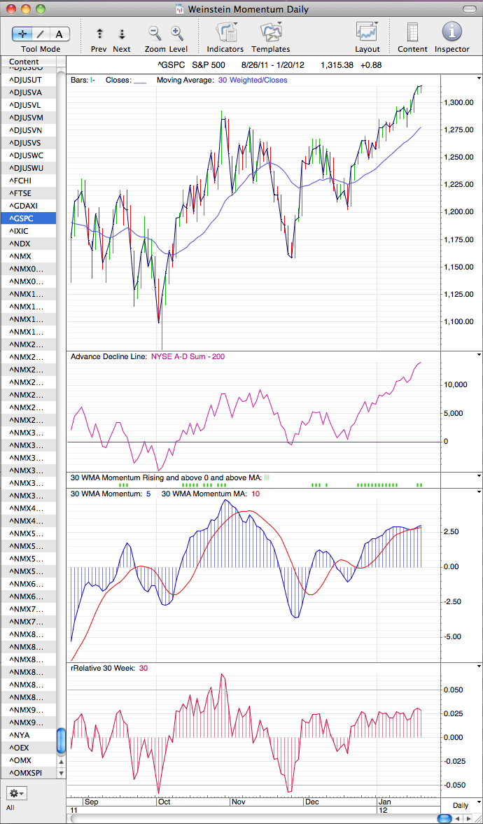 spx_momentum_daily_20_1_12.png