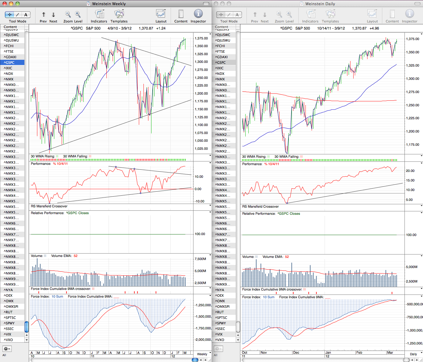 spx_weekly_9_3_12.png