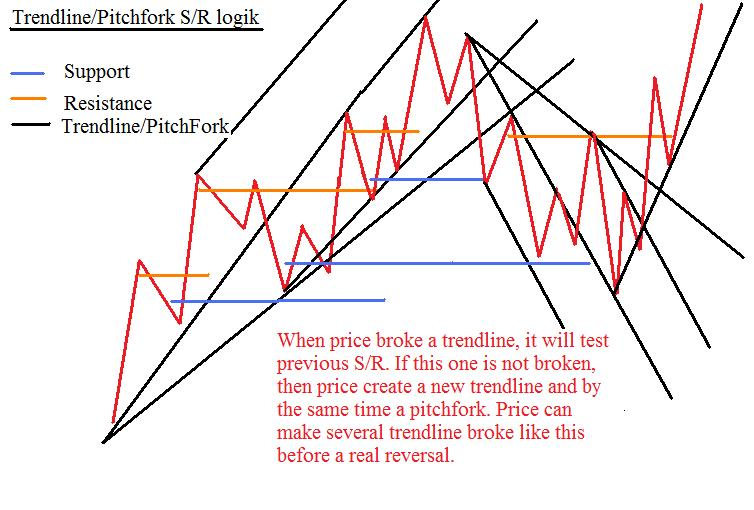 Option trading module