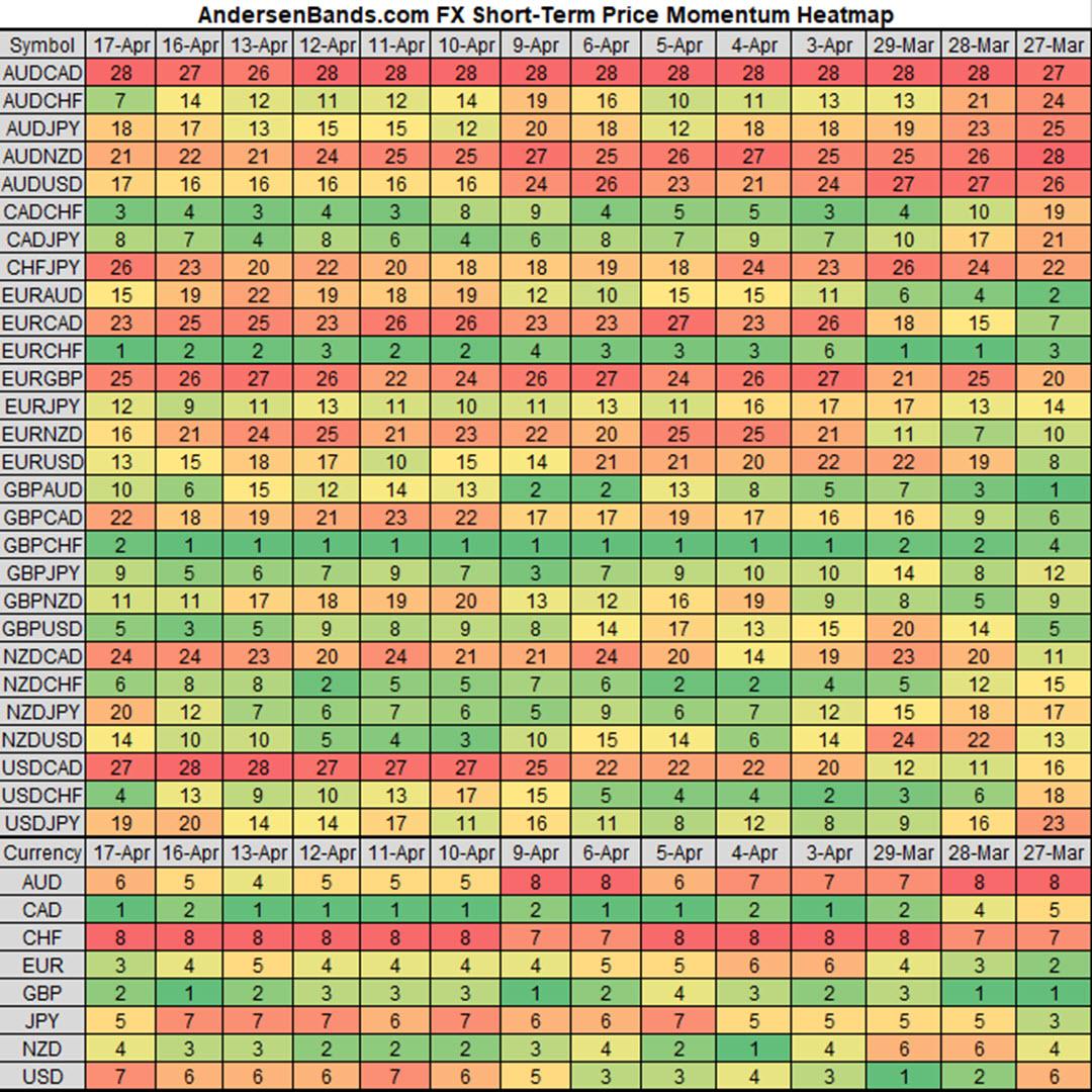st-momo-heatmap-april-18.jpg