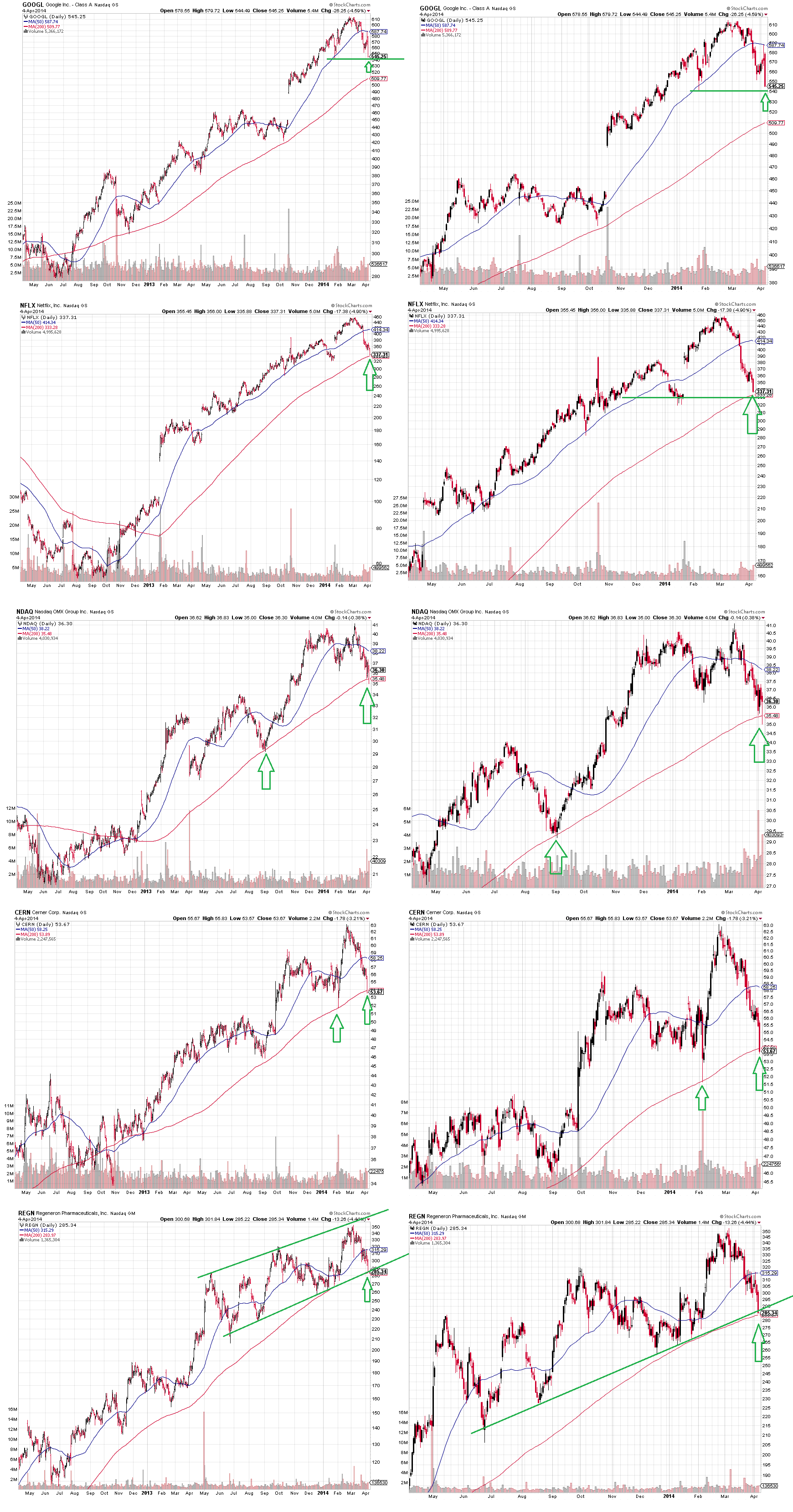 technical-charts.png