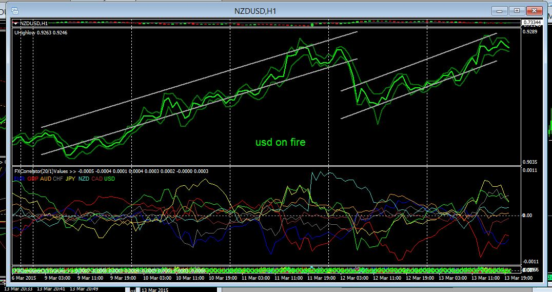 Forex boards.ie
