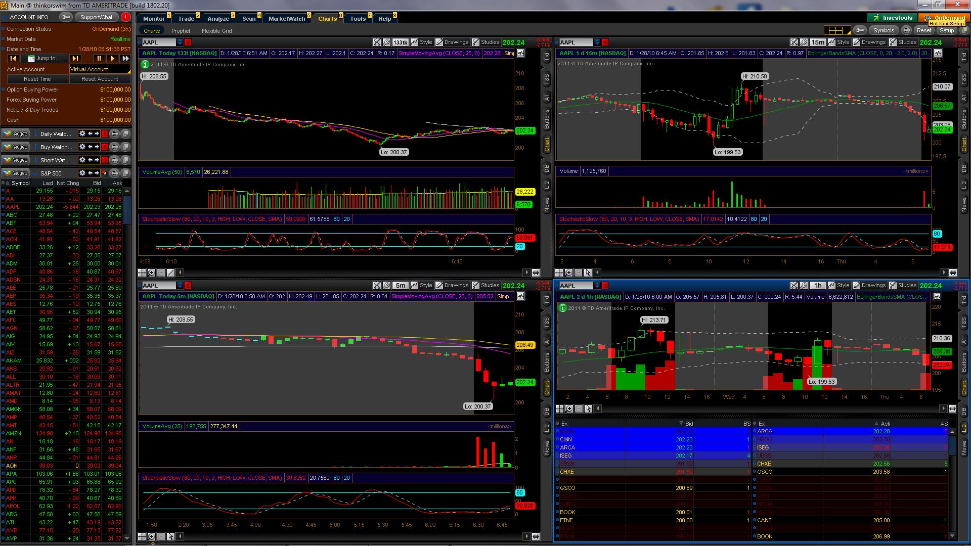 September 11 options trading 8s - vip-102.ru