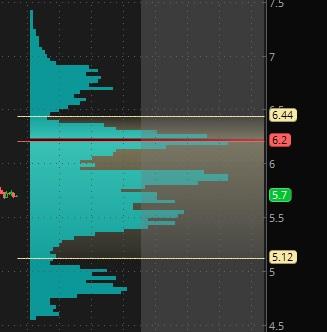 TPO chart.jpg