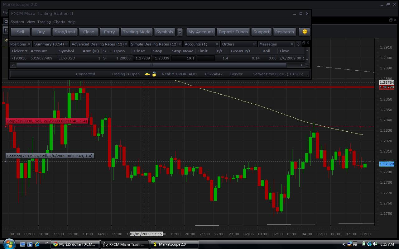 Forex.com or fxcm