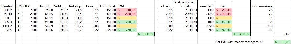 trades-05-14.jpg