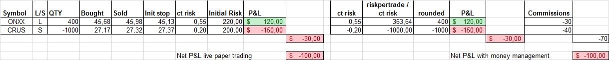 trades-05-24.jpg