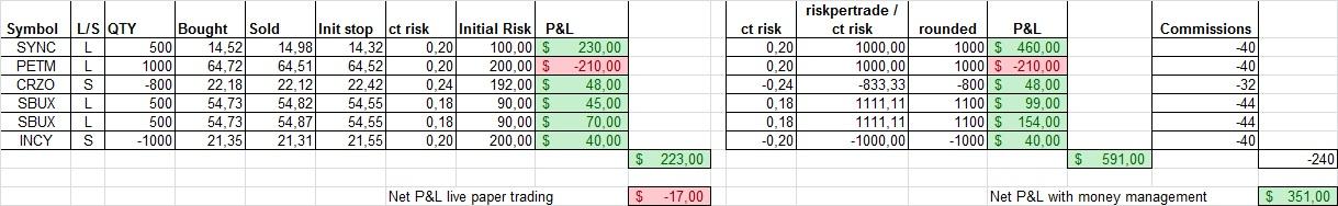 trades-05-31.jpg