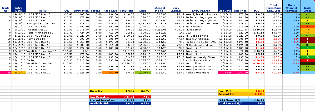 trades_spreadsheet_10-12-10.png