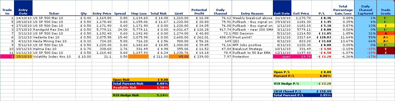 trades_spreadsheet_12-11-10.png