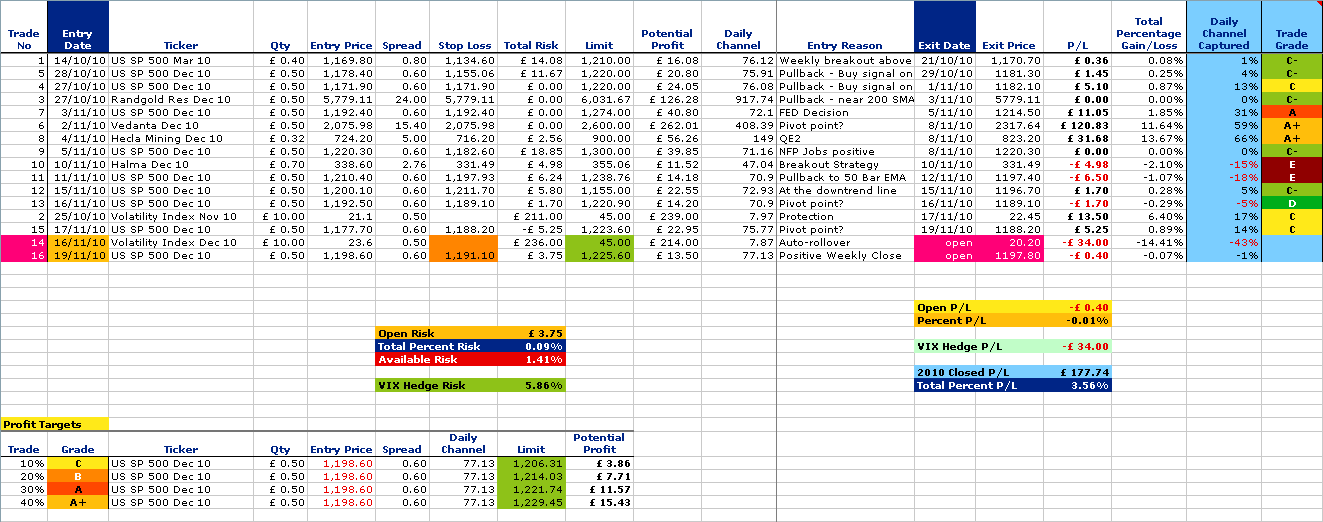 trades_spreadsheet_19-11-10.png