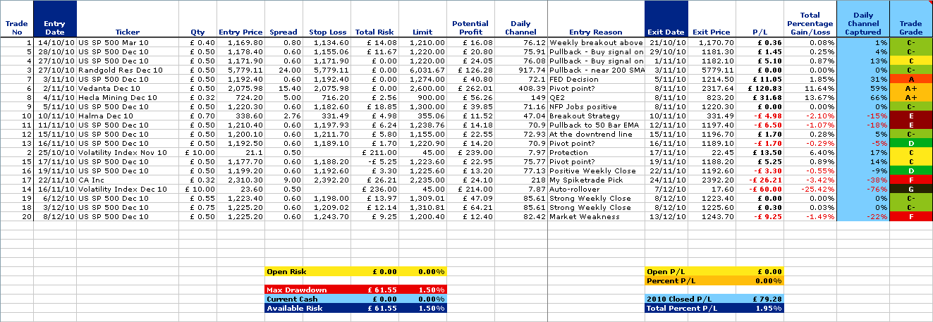 trades_spreadsheet_3-1-11.png