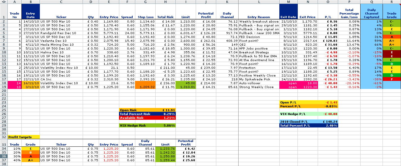 trades_spreadsheet_3-12-10.png