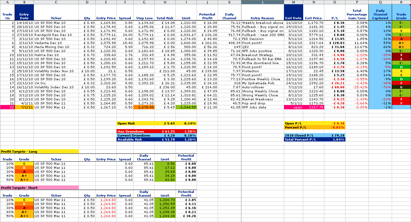 trades_spreadsheet_7-1-11.png